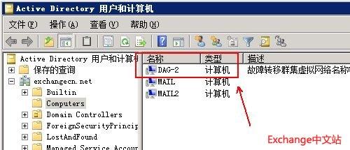 数据库可用性组