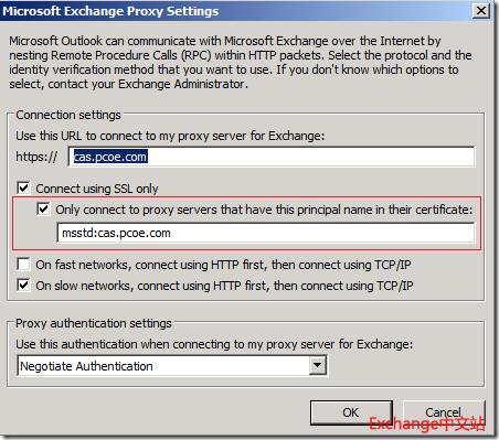 Exchange 证书