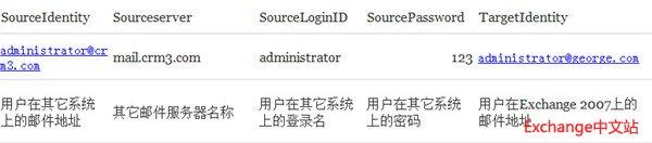 迁移其它邮件系统到Exchange服务器