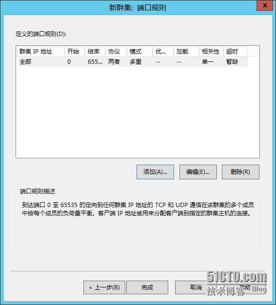 wKioL1QIMyiADLr-AAHWJz8-c3M804.jpg